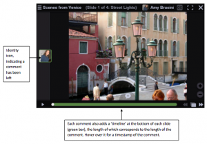 to the left of the VoiceThread will be identity icons, indicating a comment has been left. At the bottom of each slide is a green bar that corresponds to the length of the comment. Hover over it for a timestamp of the comment.