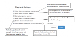 Displays playback settings