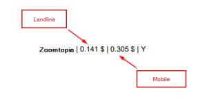 Zoomtopia | 0.141 $ | 0.305 $ | Y