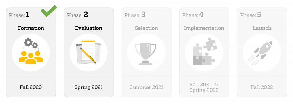 LMS Select and Migration Project timeline showing phase 1 (Formation) as completed in Fall 2020 and phase 2 (Evaluation) in progress during the Spring 2021 semester. Upcoming phase 3 (Selection) expected in Summer 2021, phase 4 (Implementation) planned for Fall 2021 and Spring 2022, and phase 5 (Launch) planned for Fall 2022